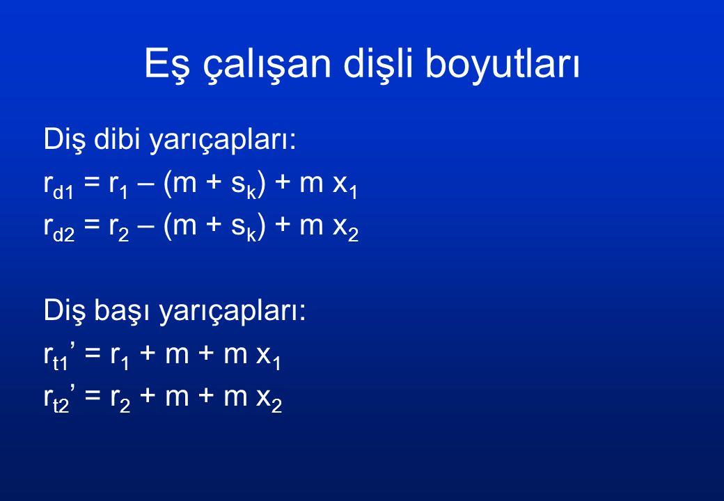 Eş çalışan dişli boyutları Diş dibi yarıçapları: r d1 = r 1 – (m + s k ) + m x 1 r d2 = r 2 – (m + s k ) + m x 2 Diş başı yarıçapları: r t1 ' = r 1 +