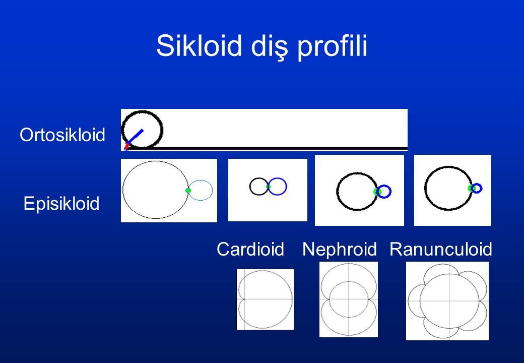 Ortosikloid Cardioid Nephroid Ranunculoid Episikloid Sikloid diş profili