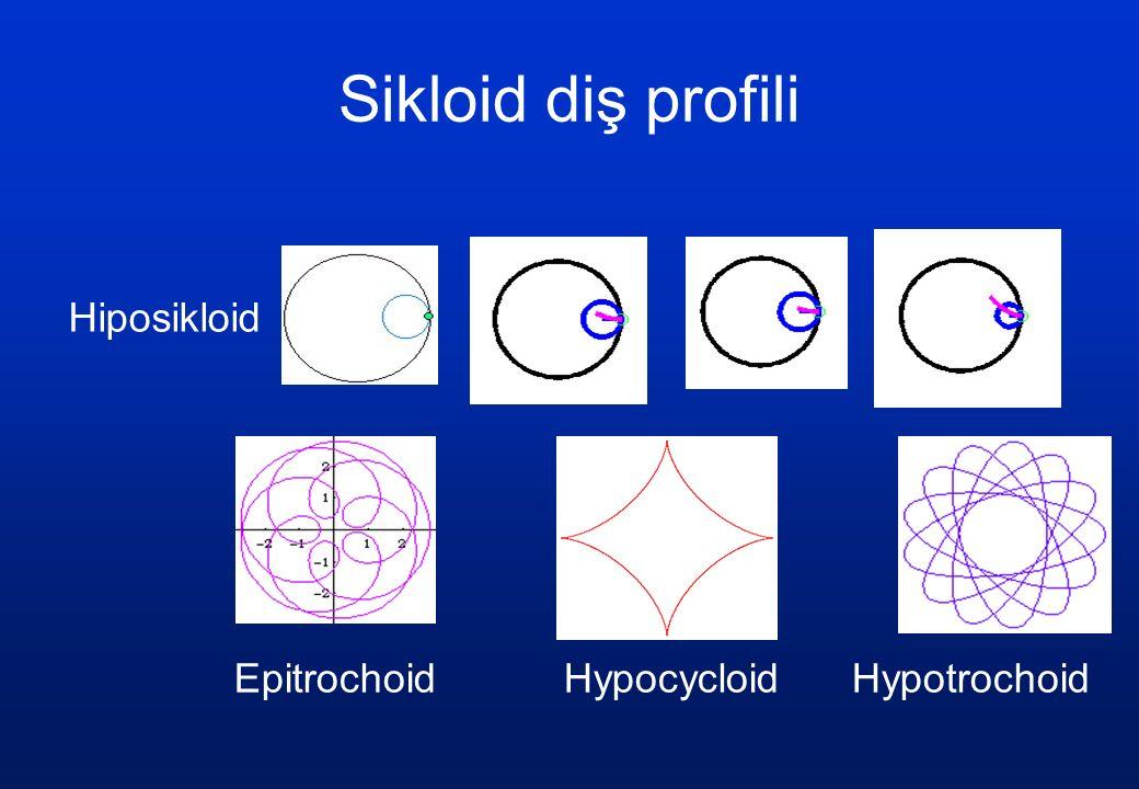 Hiposikloid Epitrochoid Hypocycloid Hypotrochoid Sikloid diş profili