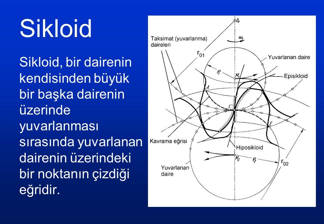 Sikloid Sikloid, bir dairenin kendisinden büyük bir başka dairenin üzerinde yuvarlanması sırasında yuvarlanan dairenin üzerindeki bir noktanın çizdiği eğridir.