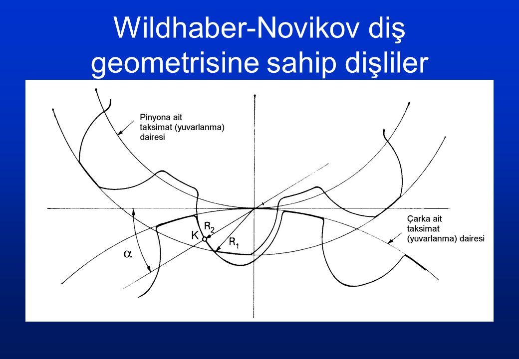 Wildhaber-Novikov diş geometrisine sahip dişliler