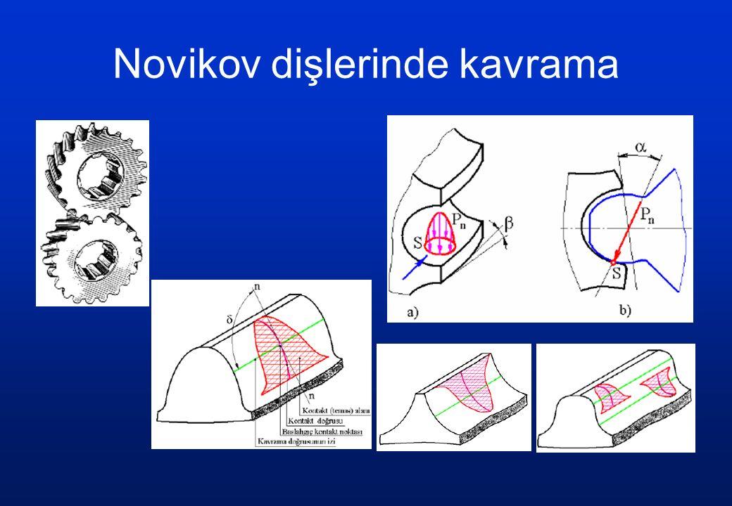 Novikov dişlerinde kavrama