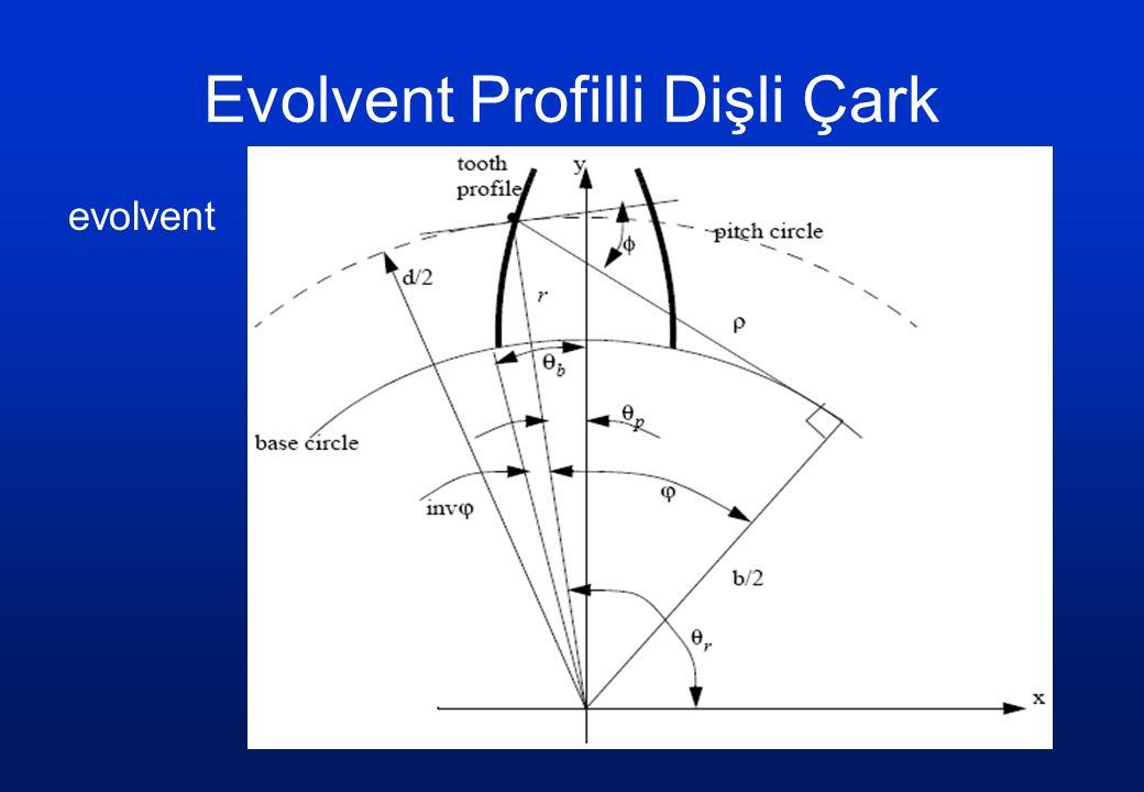 Evolvent Profilli Dişli Çark evolvent