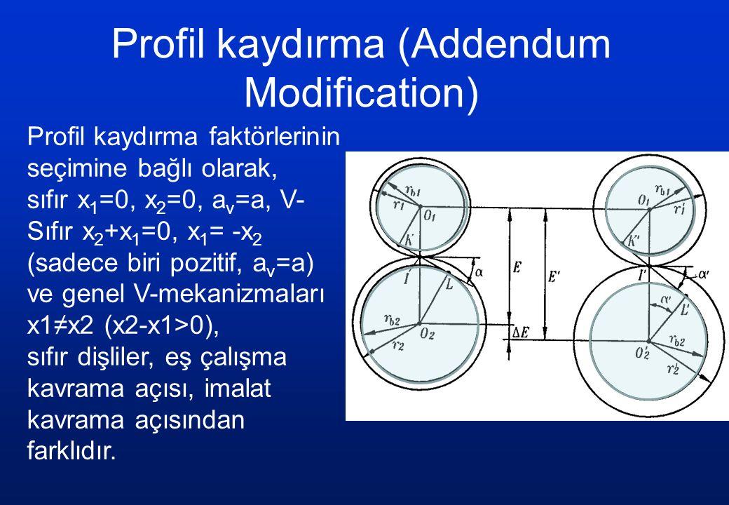 Profil kaydırma (Addendum Modification) Profil kaydırma faktörlerinin seçimine bağlı olarak, sıfır x 1 =0, x 2 =0, a v =a, V- Sıfır x 2 +x 1 =0, x 1 = -x 2 (sadece biri pozitif, a v =a) ve genel V-mekanizmaları x1≠x2 (x2-x1>0), sıfır dişliler, eş çalışma kavrama açısı, imalat kavrama açısından farklıdır.