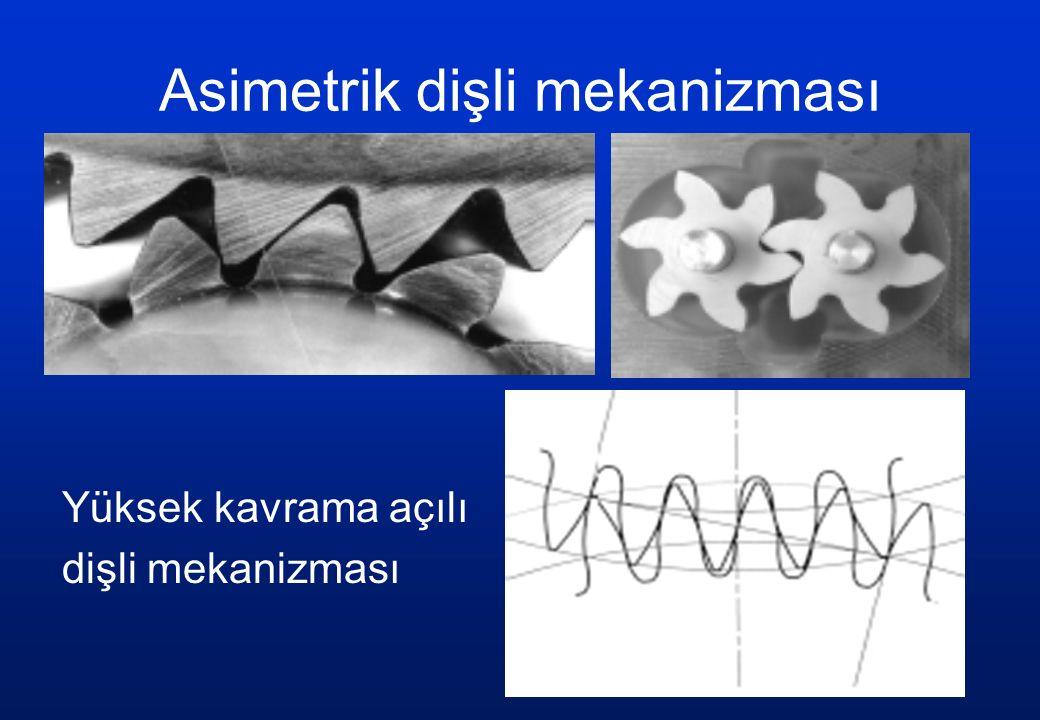 Asimetrik dişli mekanizması Yüksek kavrama açılı dişli mekanizması