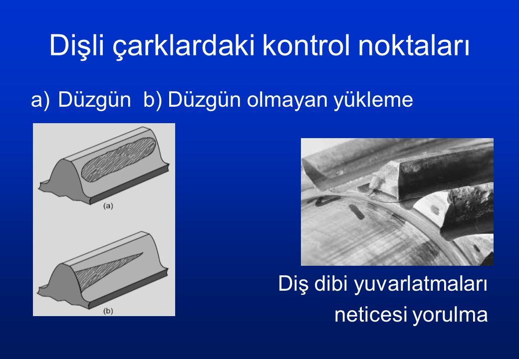 a)Düzgün b) Düzgün olmayan yükleme Diş dibi yuvarlatmaları neticesi yorulma Dişli çarklardaki kontrol noktaları