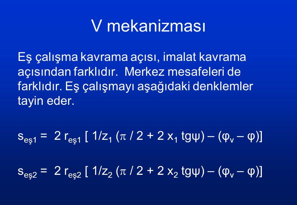V mekanizması 2 r eş1 = z 1 t eş /  ve 2 r eş2 = z 2 t eş /  s eş1 + s eş2 = t eş t eş = 2 r eş1 [ 1/z 1 (  / 2 + 2 x 1 tgψ) – (φ v – φ)] + 2 r eş2 [ 1/z 2 (  / 2 + 2 x 2 tgψ) – (φ v – φ)] t eş = (z 1 t eş /  ) [1/z 1 (  /2 + 2 x 1 tgψ) – (φ v – φ)] + (z 2 t eş /  ) [1/z 2 (  /2 + 2 x 2 tgψ) – (φ v – φ)]