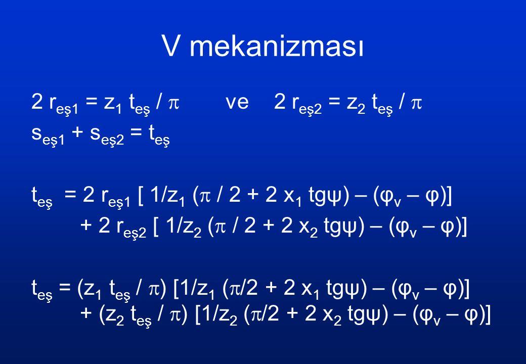 V mekanizması t eş = (z 1 t eş /  ) (1/z 1 ) (  / 2) + (z 1 t eş /  ) (1/z 1 ) (2 x 1 tgψ) – (z 1 t eş /  ) (φ v – φ) + (z 2 t eş /  ) (1/z 2 ) (  / 2) + (z 2 t eş /  ) (1/z 2 ) (2 x 2 tgψ) – (z 2 t eş /  ) (φ v – φ) t eş = (t eş /2) + (t eş /2) + (t eş /  ) 2 (x 1 + x 2 ) tgψ – (z 1 + z 2 ) (t eş /  ) (φ v – φ)