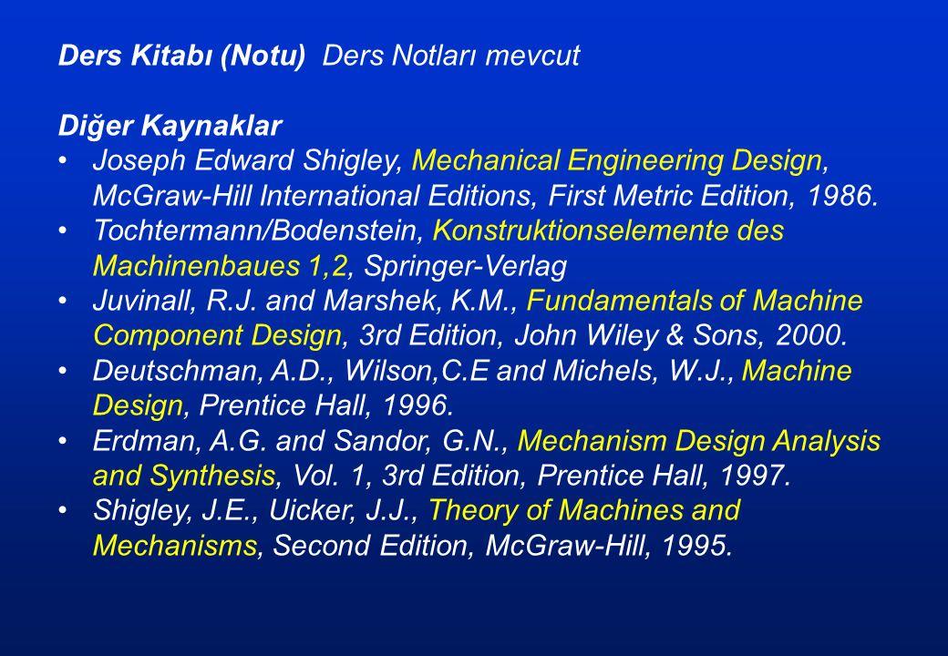 Ders Kitabı (Notu) Ders Notları mevcut Diğer Kaynaklar Joseph Edward Shigley, Mechanical Engineering Design, McGraw-Hill International Editions, First Metric Edition, 1986.