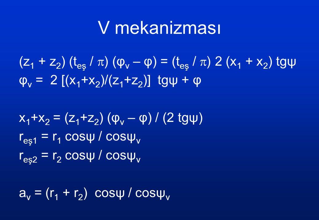 V mekanizması (z 1 + z 2 ) (t eş /  ) (φ v – φ) = (t eş /  ) 2 (x 1 + x 2 ) tgψ φ v = 2 [(x 1 +x 2 )/(z 1 +z 2 )] tgψ + φ x 1 +x 2 = (z 1 +z 2 ) (φ