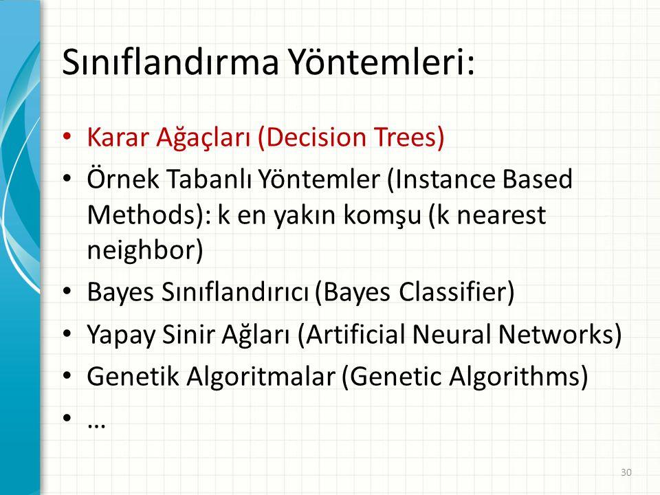 Sınıflandırma Yöntemleri: Karar Ağaçları (Decision Trees) Örnek Tabanlı Yöntemler (Instance Based Methods): k en yakın komşu (k nearest neighbor) Bayes Sınıflandırıcı (Bayes Classifier) Yapay Sinir Ağları (Artificial Neural Networks) Genetik Algoritmalar (Genetic Algorithms) … 30