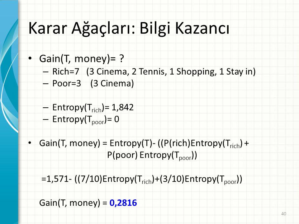 Karar Ağaçları: Bilgi Kazancı Gain(T, money)= .