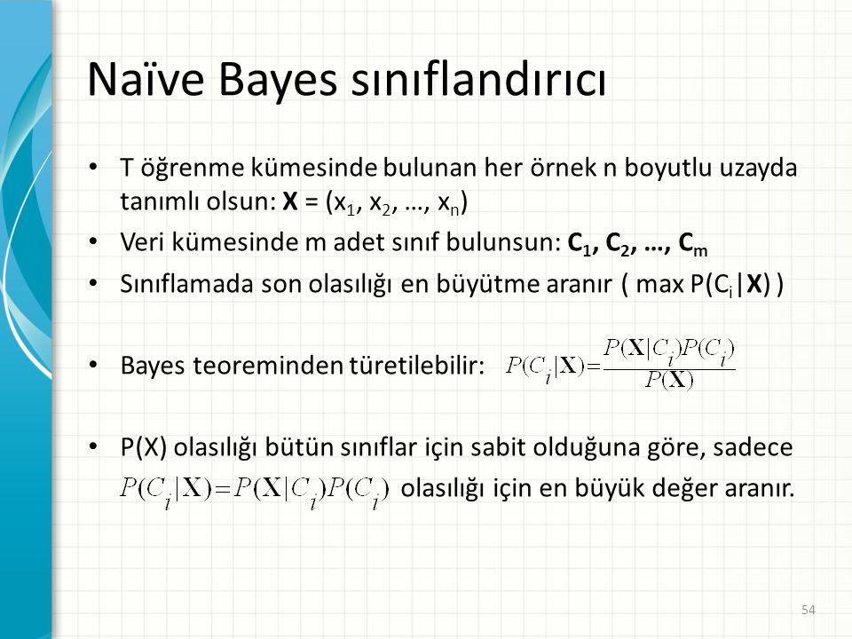Naïve Bayes sınıflandırıcı T öğrenme kümesinde bulunan her örnek n boyutlu uzayda tanımlı olsun: X = (x 1, x 2, …, x n ) Veri kümesinde m adet sınıf bulunsun: C 1, C 2, …, C m Sınıflamada son olasılığı en büyütme aranır ( max P(C i |X) ) Bayes teoreminden türetilebilir: P(X) olasılığı bütün sınıflar için sabit olduğuna göre, sadece olasılığı için en büyük değer aranır.