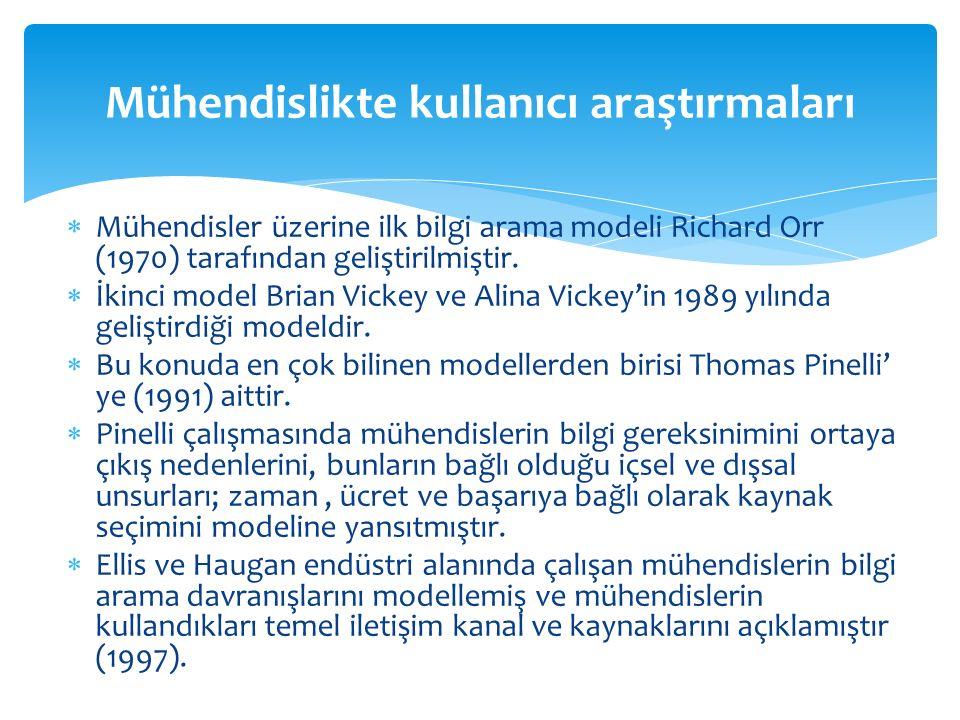  Mühendisler üzerine ilk bilgi arama modeli Richard Orr (1970) tarafından geliştirilmiştir.