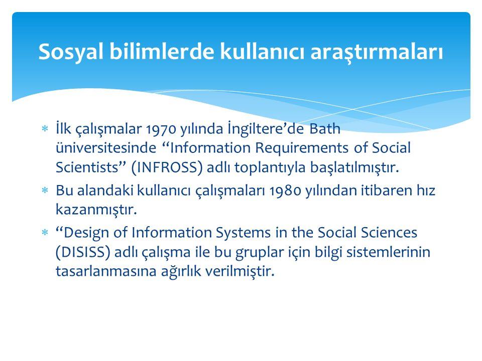  İlk çalışmalar 1970 yılında İngiltere'de Bath üniversitesinde Information Requirements of Social Scientists (INFROSS) adlı toplantıyla başlatılmıştır.