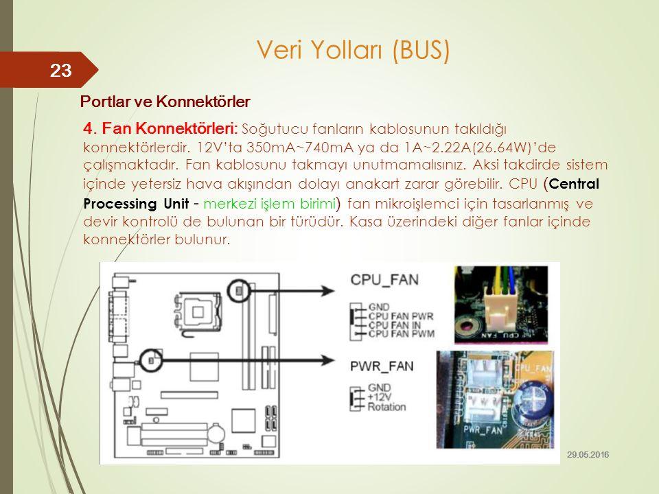 Portlar ve Konnektörler 4. Fan Konnektörleri: Soğutucu fanların kablosunun takıldığı konnektörlerdir. 12V'ta 350mA~740mA ya da 1A~2.22A(26.64W)'de çal