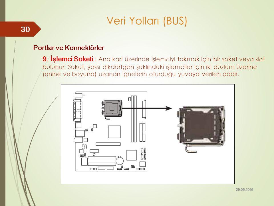 Portlar ve Konnektörler 9. İşlemci Soketi : Ana kart üzerinde işlemciyi takmak için bir soket veya slot bulunur. Soket, yassı dikdörtgen şeklindeki iş