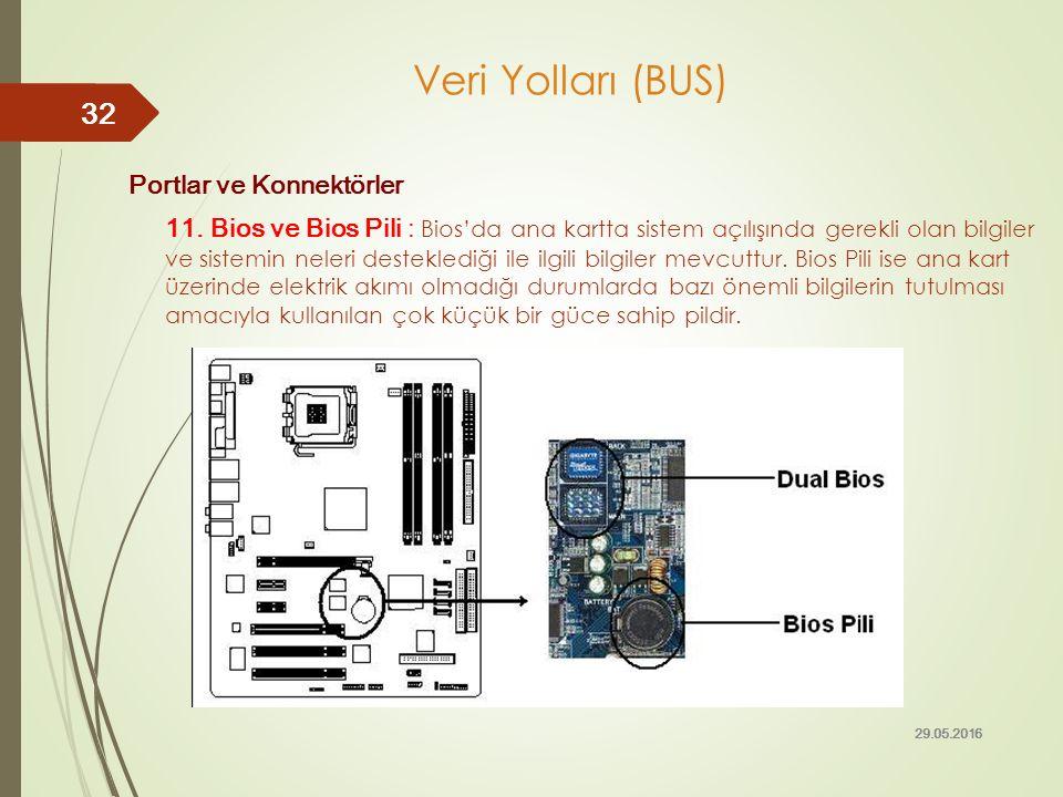 Portlar ve Konnektörler 11. Bios ve Bios Pili : Bios'da ana kartta sistem açılışında gerekli olan bilgiler ve sistemin neleri desteklediği ile ilgili
