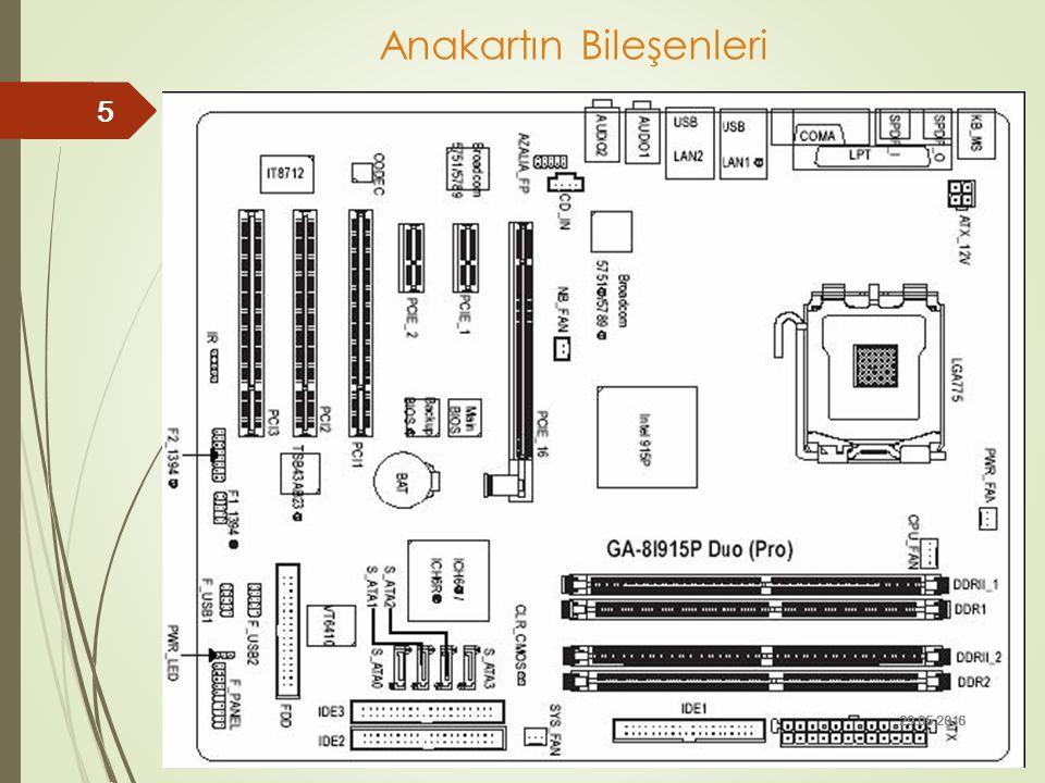 Portlar ve Konnektörler Ana kartın dış birimlerle bağlantı kurduğu özel yapılardır.
