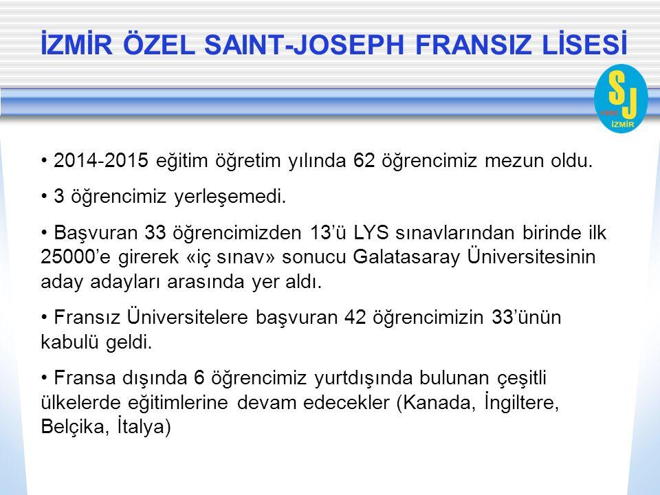 İZMİR ÖZEL SAINT-JOSEPH FRANSIZ LİSESİ 2014-2015 eğitim öğretim yılında 62 öğrencimiz mezun oldu. 3 öğrencimiz yerleşemedi. Başvuran 33 öğrencimizden