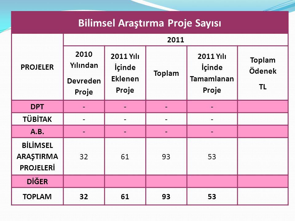 Bilimsel Araştırma Proje Sayısı PROJELER 2011 2010 Yılından Devreden Proje 2011 Yılı İçinde Eklenen Proje Toplam 2011 Yılı İçinde Tamamlanan Proje Top