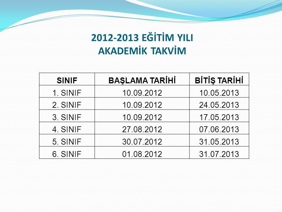 EĞİTİMİNİ TAMAMLAMADAN AYRILAN ARAŞTIRMA GÖREVLİLERİ (01.06.2011-15.06.2012) ADI SOYADIANABİLİM DALIAYRILMA NEDENİ İPEK İLGENADLİ TIP15.08.2011İSTİFA CENGİZ KIVRAKANESTEZİYOLOJİ VE REANİMASYON14.11.2011İSTİFA CELALETTİN GÖÇKENACİL TIP14.11.2011İSTİFA ALİREZA HEKMATKARDİYOLOJİ29.11.2011İSTİFA MEHMET EMİN ATLİORTOPEDİ VE TRAVMATOLOJİ30.11.2011İSTİFA YASİN USTAAİLE HEKİMLİĞİ01.03.2012İSTİFA NURİYE YILDIZİÇ HASTALIKLARI02.04.2012İSTİFA RIZA YILMAZÇOCUK SAĞLIĞI VE HASTALIKLARI08.05.2012İSTİFA İLKNUR YILMAZADLİ TIP14.06.2012İSTİFA NERMİN YÜCELÇOCUK VE ERGEN RUH.