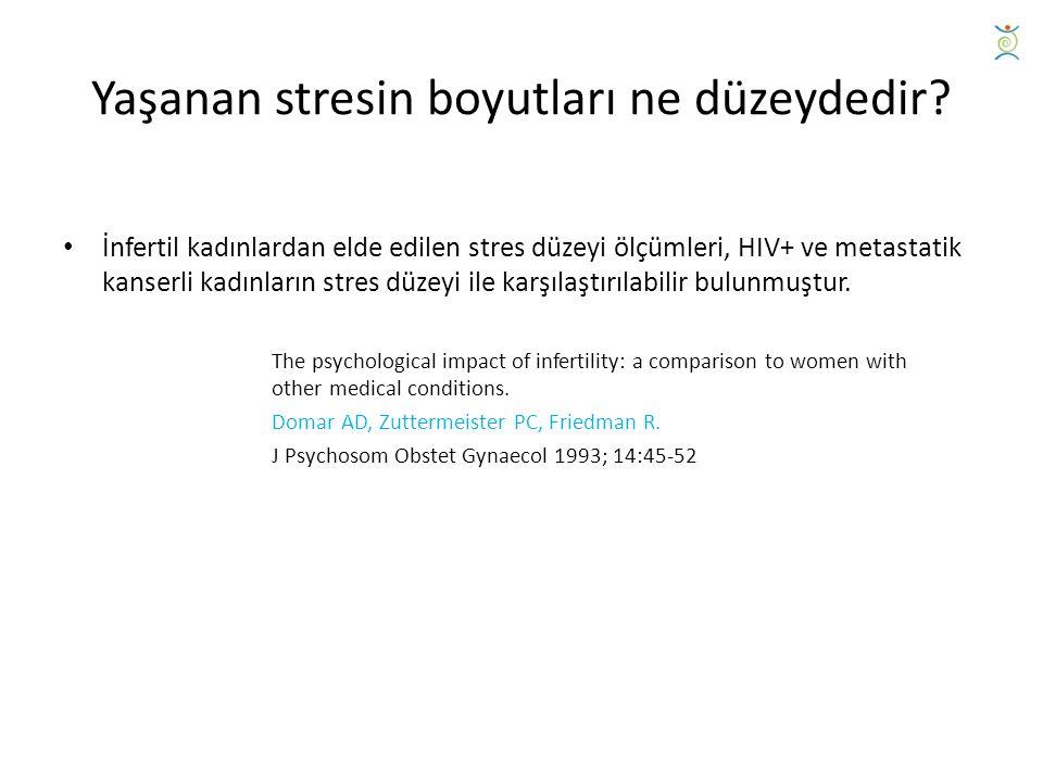Stres fertiliteye etki eder mi.