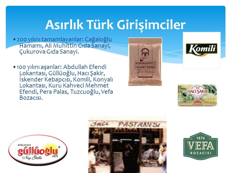 200 yılını tamamlayanlar: Cağaloğlu Hamamı, Ali Muhittin Gıda Sanayi, Çukurova Gıda Sanayi.