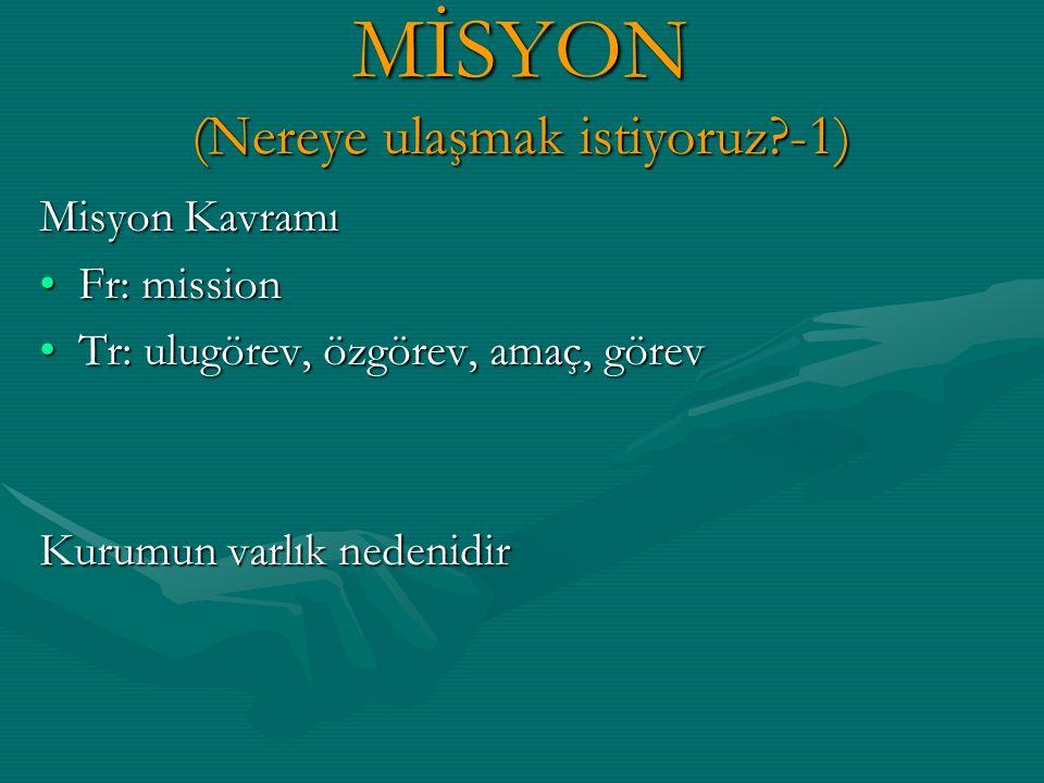 MİSYON (Nereye ulaşmak istiyoruz?-1) Misyon Kavramı Fr: missionFr: mission Tr: ulugörev, özgörev, amaç, görevTr: ulugörev, özgörev, amaç, görev Kurumun varlık nedenidir