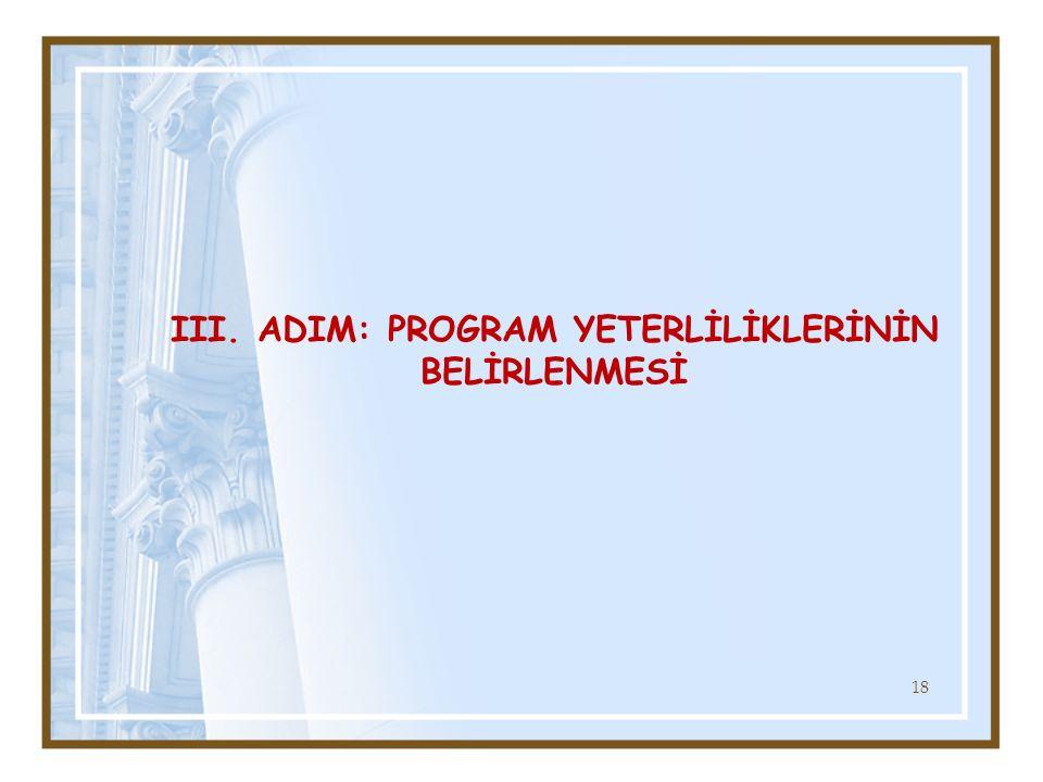 III. ADIM: PROGRAM YETERLİLİKLERİNİN BELİRLENMESİ 18