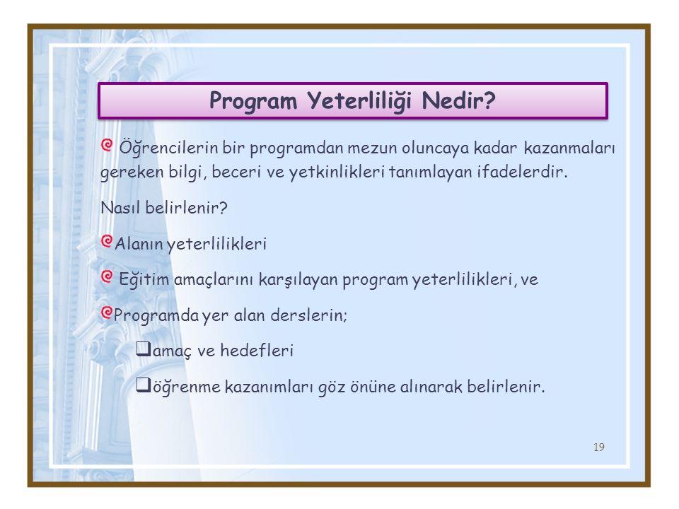 Program Yeterliliği Nedir.