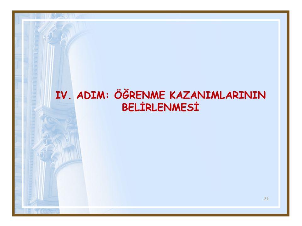 IV. ADIM: ÖĞRENME KAZANIMLARININ BELİRLENMESİ 21