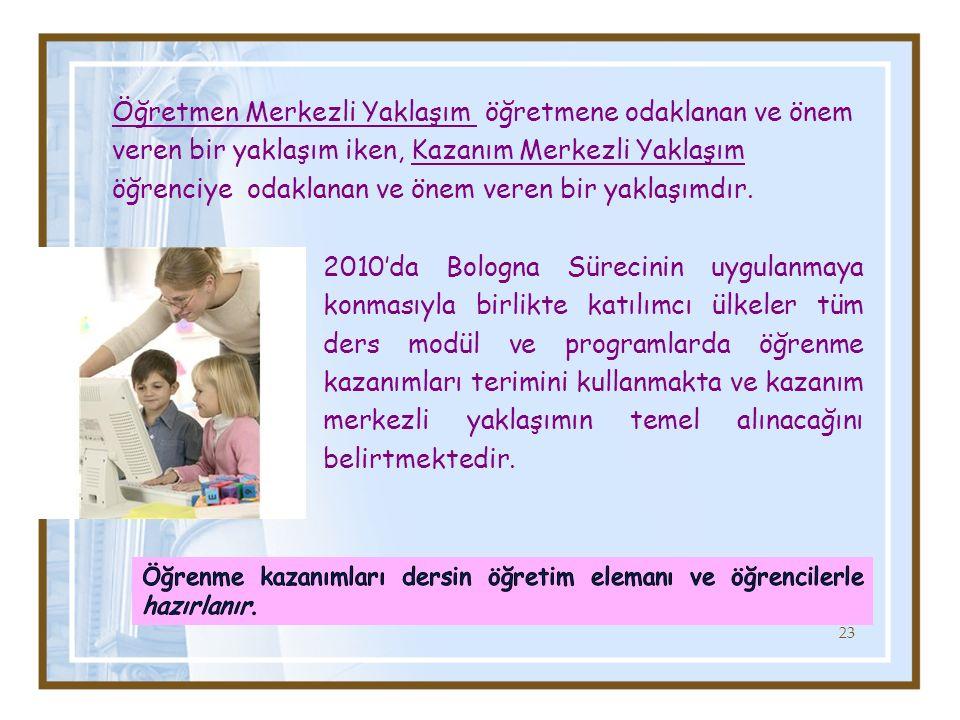 2010'da Bologna Sürecinin uygulanmaya konmasıyla birlikte katılımcı ülkeler tüm ders modül ve programlarda öğrenme kazanımları terimini kullanmakta ve kazanım merkezli yaklaşımın temel alınacağını belirtmektedir.