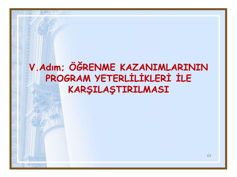 V.Adım; ÖĞRENME KAZANIMLARININ PROGRAM YETERLİLİKLERİ İLE KARŞILAŞTIRILMASI 65