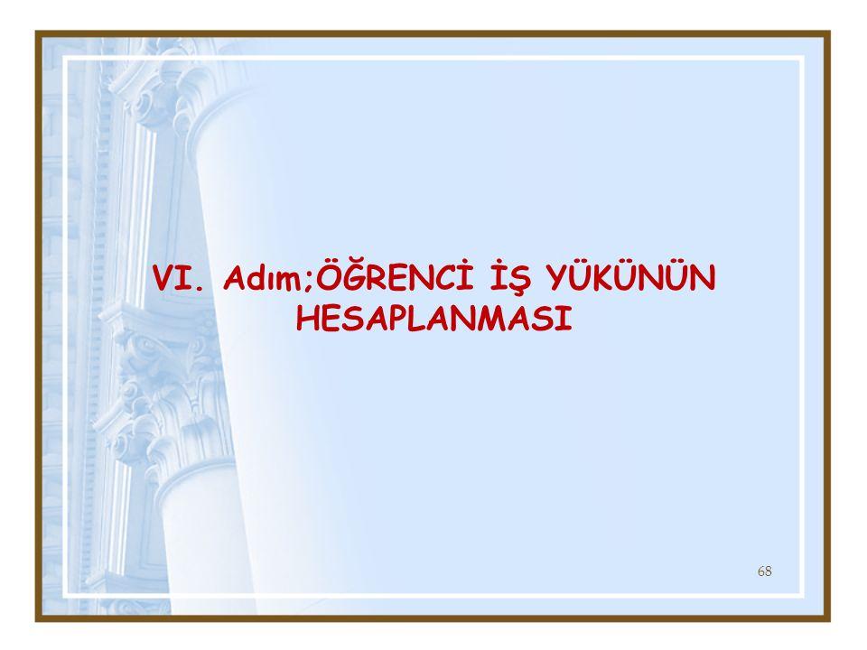 VI. Adım;ÖĞRENCİ İŞ YÜKÜNÜN HESAPLANMASI 68