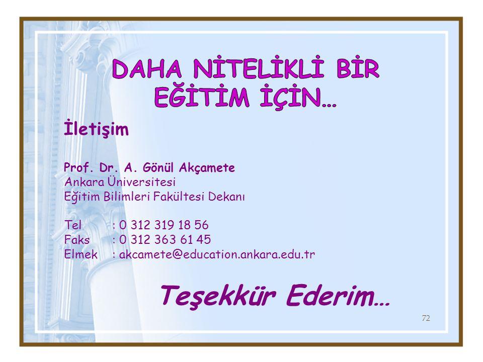 İletişim Prof. Dr. A.