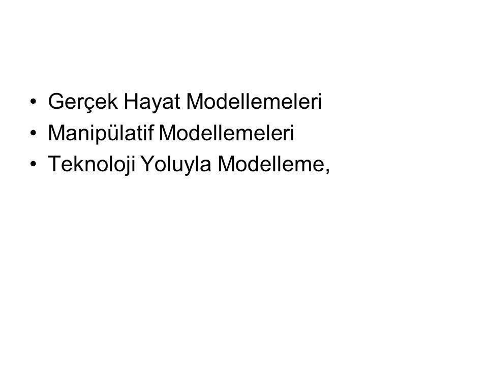 Gerçek Hayat Modellemeleri Manipülatif Modellemeleri Teknoloji Yoluyla Modelleme,