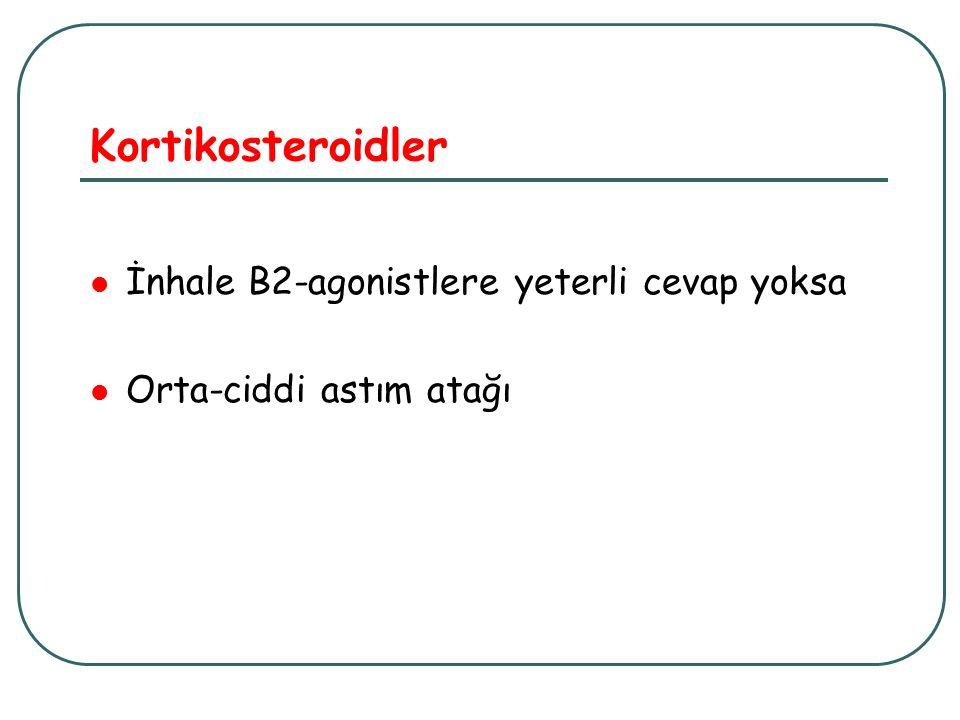 Kortikosteroidler İnhale B2-agonistlere yeterli cevap yoksa Orta-ciddi astım atağı