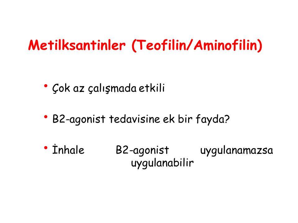 Metilksantinler (Teofilin/Aminofilin) Çok az çalışmada etkili B2-agonist tedavisine ek bir fayda? İnhale B2-agonist uygulanamazsa uygulanabilir