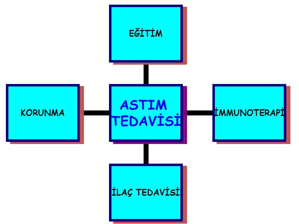 ASTIM TEDAVİSİ EĞİTİMİMMUNOTERAPİİLAÇ TEDAVİSİKORUNMA