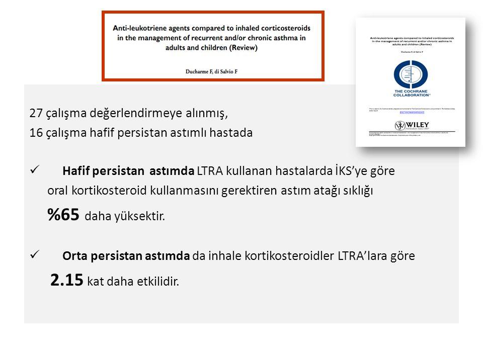 27 çalışma değerlendirmeye alınmış, 16 çalışma hafif persistan astımlı hastada Hafif persistan astımda LTRA kullanan hastalarda İKS'ye göre oral kortikosteroid kullanmasını gerektiren astım atağı sıklığı %65 daha yüksektir.