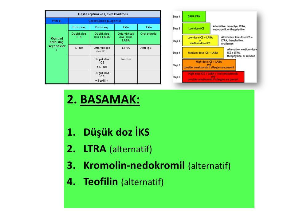 2. BASAMAK: 1.Düşük doz İKS 2.LTRA (alternatif) 3.Kromolin-nedokromil (alternatif) 4.Teofilin (alternatif) Hasta eğitimi ve Çevre kontrolü PRN  2 Ger