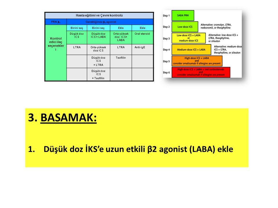 3. BASAMAK: 1.Düşük doz İKS'e uzun etkili β2 agonist (LABA) ekle Hasta eğitimi ve Çevre kontrolü PRN  2 Gerektiğinde  2 agonist Kontrol edici ilaç s