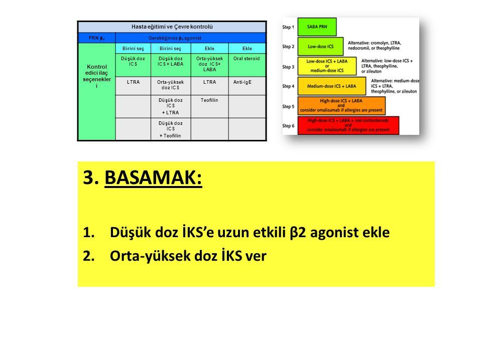 3. BASAMAK: 1.Düşük doz İKS'e uzun etkili β2 agonist ekle 2.Orta-yüksek doz İKS ver Hasta eğitimi ve Çevre kontrolü PRN  2 Gerektiğinde  2 agonist K
