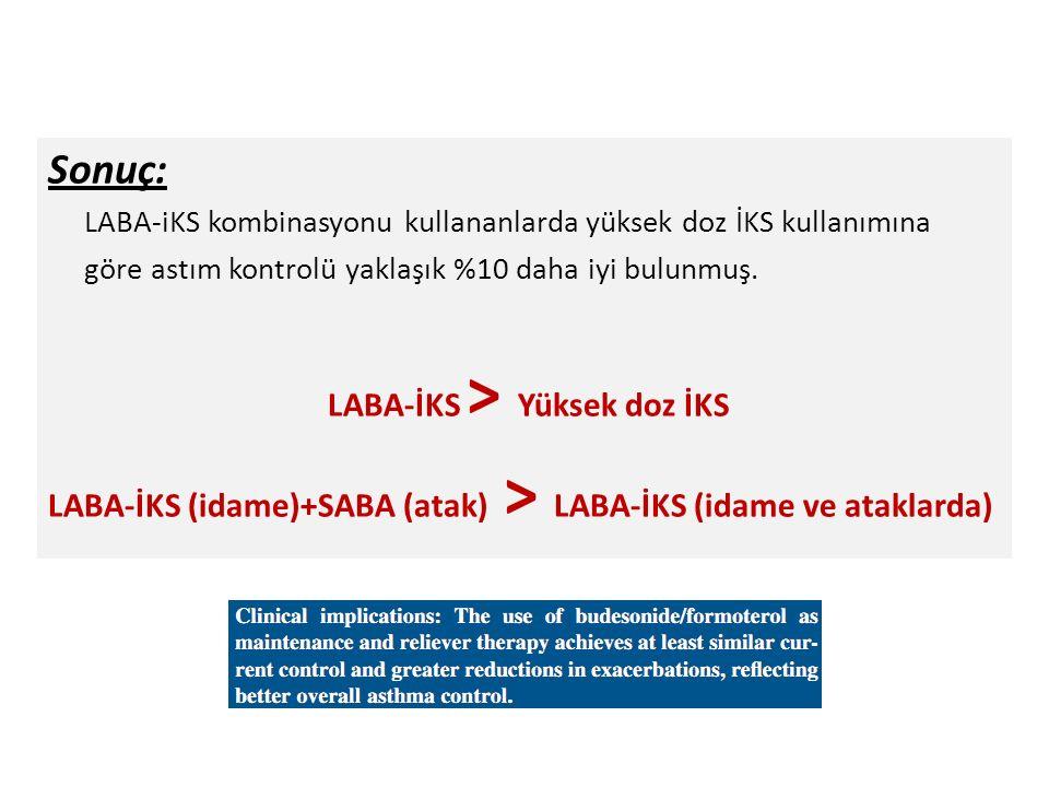 Sonuç: LABA-iKS kombinasyonu kullananlarda yüksek doz İKS kullanımına göre astım kontrolü yaklaşık %10 daha iyi bulunmuş.