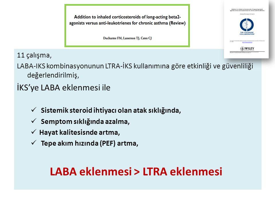 11 çalışma, LABA-IKS kombinasyonunun LTRA-İKS kullanımına göre etkinliği ve güvenliliği değerlendirilmiş, İKS'ye LABA eklenmesi ile Sistemik steroid ihtiyacı olan atak sıklığında, Semptom sıklığında azalma, Hayat kalitesisnde artma, Tepe akım hızında (PEF) artma, LABA eklenmesi > LTRA eklenmesi