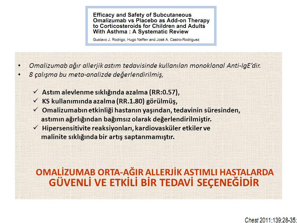 Omalizumab ağır allerjik astım tedavisinde kullanılan monoklonal Anti-IgE'dir.