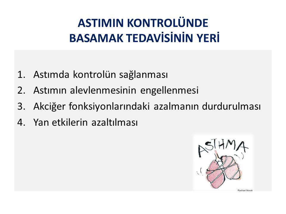 ANTİ IgE Etki mekanizması: – Dolaşımdaki IgE'ye bağlanır – Serbest IgE düzeyini düşürür – Mast hücre degranülasyonunu azaltır – İnhaler allerjenlere erken ve geç cevabı önler – Doku eozinofilleri ve Fc RI reseptörü taşıyan hücreleri azaltır Dezavantajı: – Pahalı – Ayda bir enjeksiyon şeklinde kullanım gerekliliği – Sadece ağır, alerjik astımda etkili