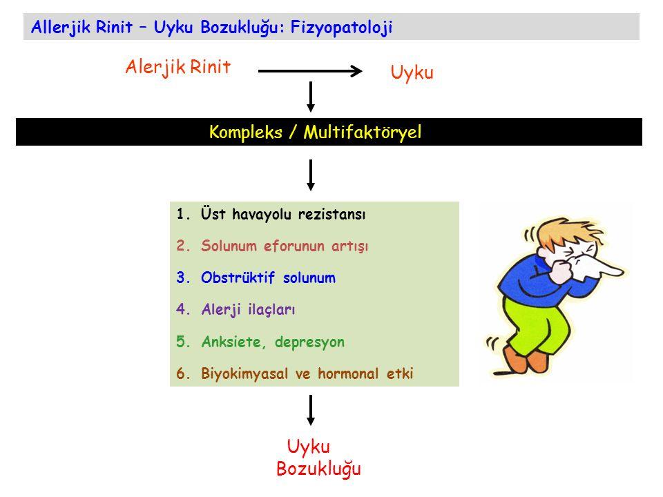 Alerjik Rinit Uyku Uyku Bozukluğu Kompleks / Multifaktöryel 1.Üst havayolu rezistansı 2.Solunum eforunun artışı 3.Obstrüktif solunum 4.Alerji ilaçları 5.Anksiete, depresyon 6.Biyokimyasal ve hormonal etki Allerjik Rinit – Uyku Bozukluğu: Fizyopatoloji