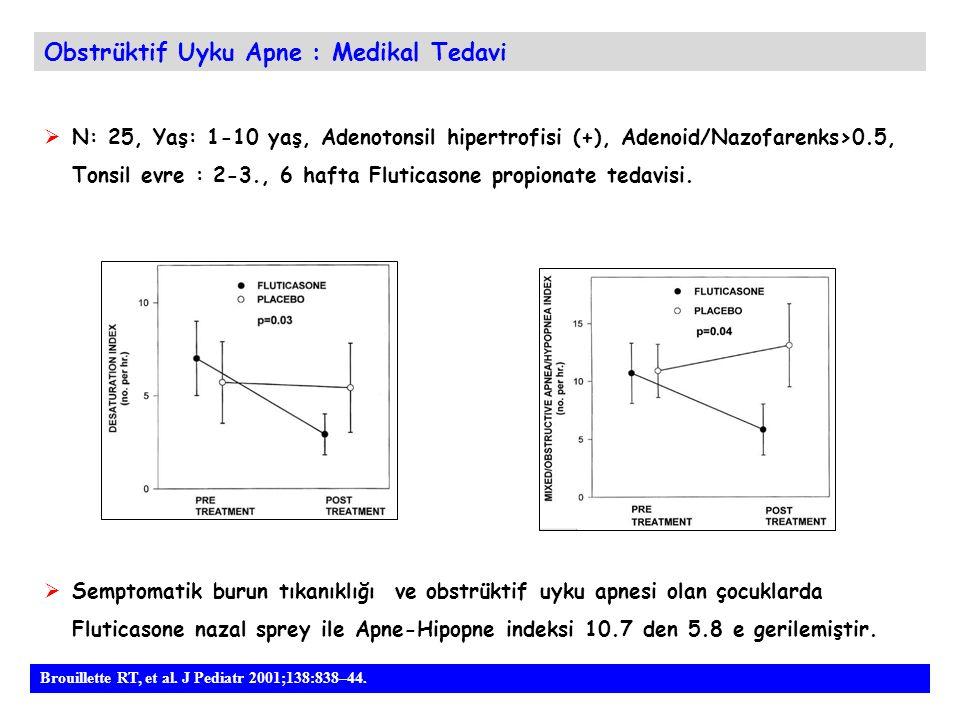 Obstrüktif Uyku Apne : Medikal Tedavi Brouillette RT, et al. J Pediatr 2001;138:838–44.  N: 25, Yaş: 1-10 yaş, Adenotonsil hipertrofisi (+), Adenoid/
